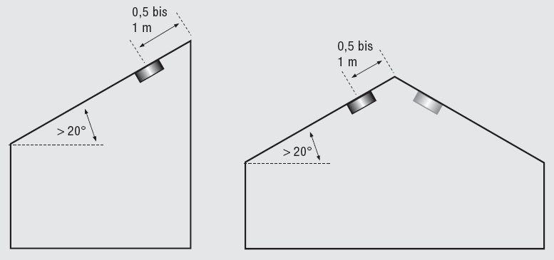 rauchmelder wo anbringen nrw rauchmelder feuerwehr menden sauerland lz altstadt rauchmelder. Black Bedroom Furniture Sets. Home Design Ideas